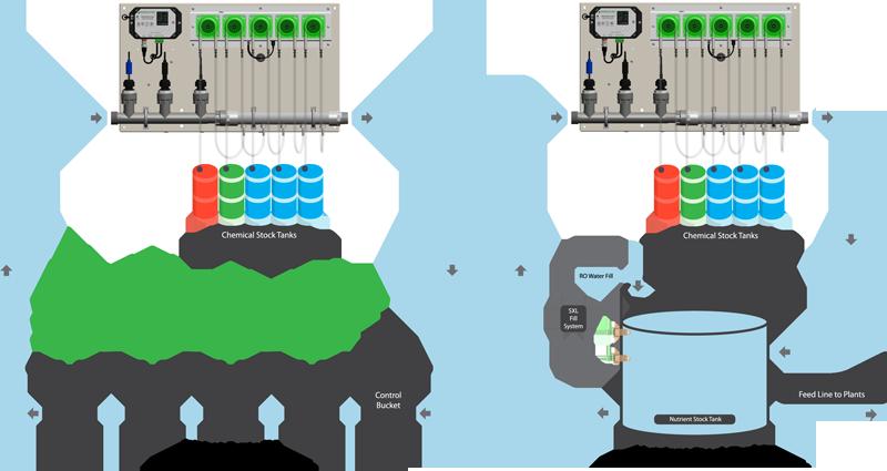 AgroDose System Diagrams